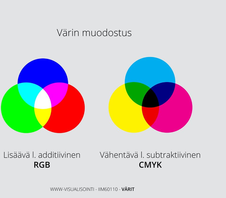 additiivinen RGB