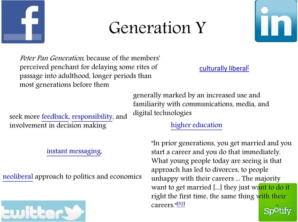 "education instant messaging, neoliberal approach to politics and economics ""In prior generations, you get married and you start a career and you do that immediately."