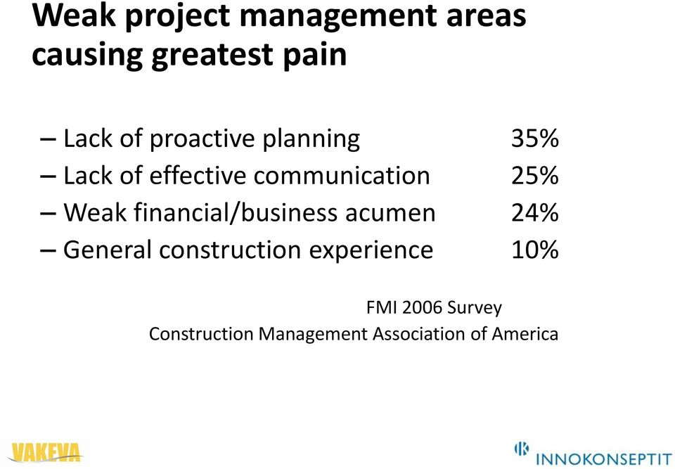 Weak financial/business acumen 24% General construction