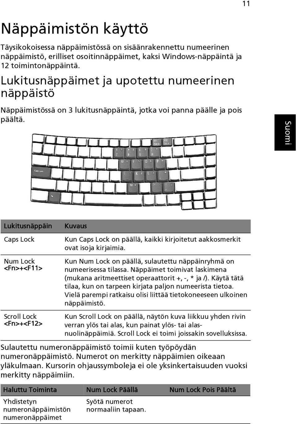 Lukitusnäppäin Caps Lock Num Lock <Fn>+<F11> Scroll Lock <Fn>+<F12> Kuvaus Kun Caps Lock on päällä, kaikki kirjoitetut aakkosmerkit ovat isoja kirjaimia.