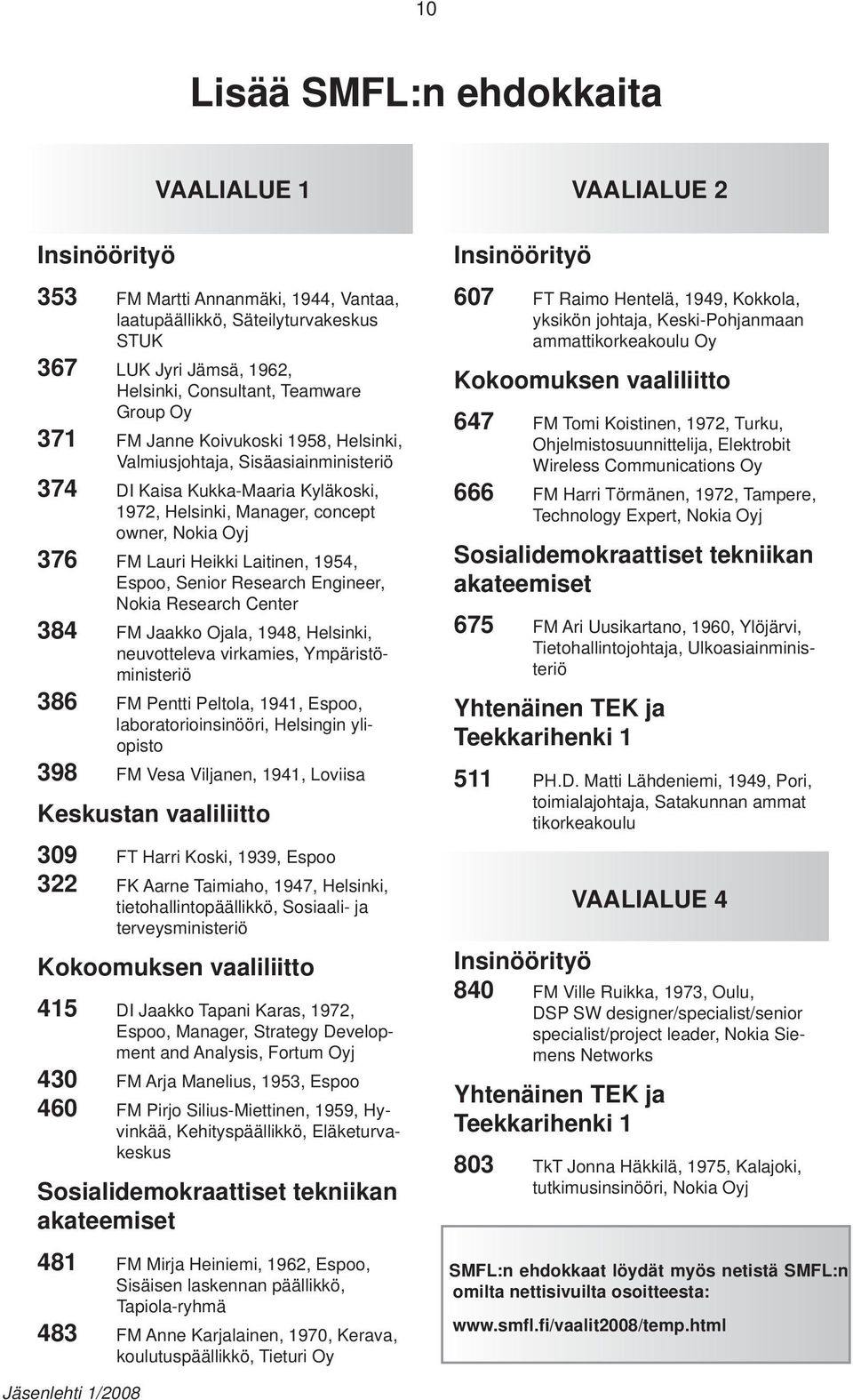 Laitinen, 1954, Espoo, Senior Research Engineer, Nokia Research Center 384 FM Jaakko Ojala, 1948, Helsinki, neuvotteleva virkamies, Ympäristöministeriö 386 FM Pentti Peltola, 1941, Espoo,