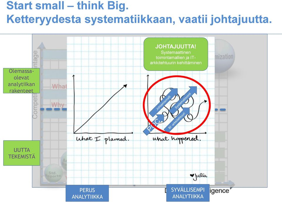 Systemaattinen What s the best that can happen?