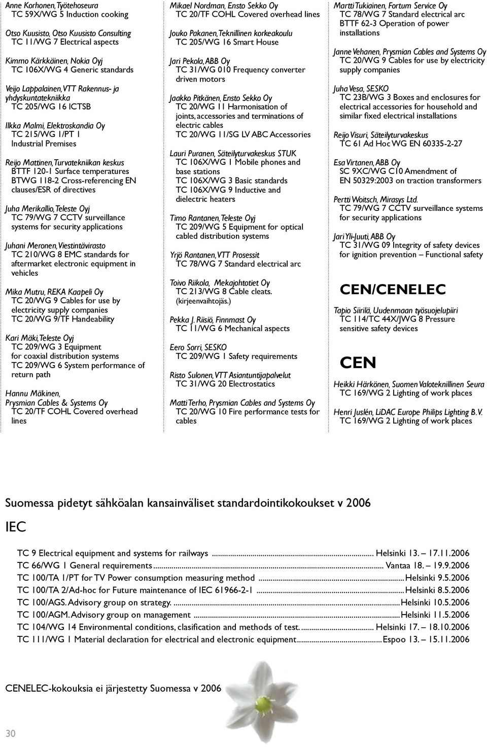 temperatures BTWG 118-2 Cross-referencing EN clauses/esr of directives Juha Merikallio, Teleste Oyj TC 79/WG 7 CCTV surveillance systems for security applications Juhani Meronen, Viestintävirasto TC