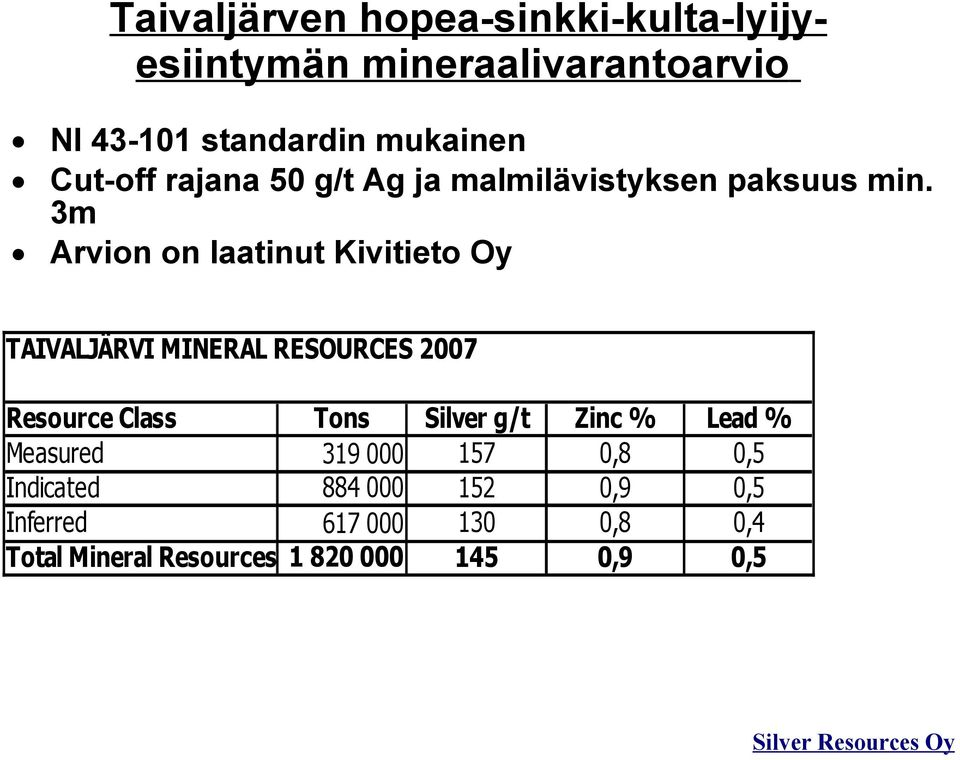 3m Arvion on laatinut Kivitieto Oy TAIVALJÄRVI MINERAL RESOURCES 2007 Resource Class Tons Silver g/t