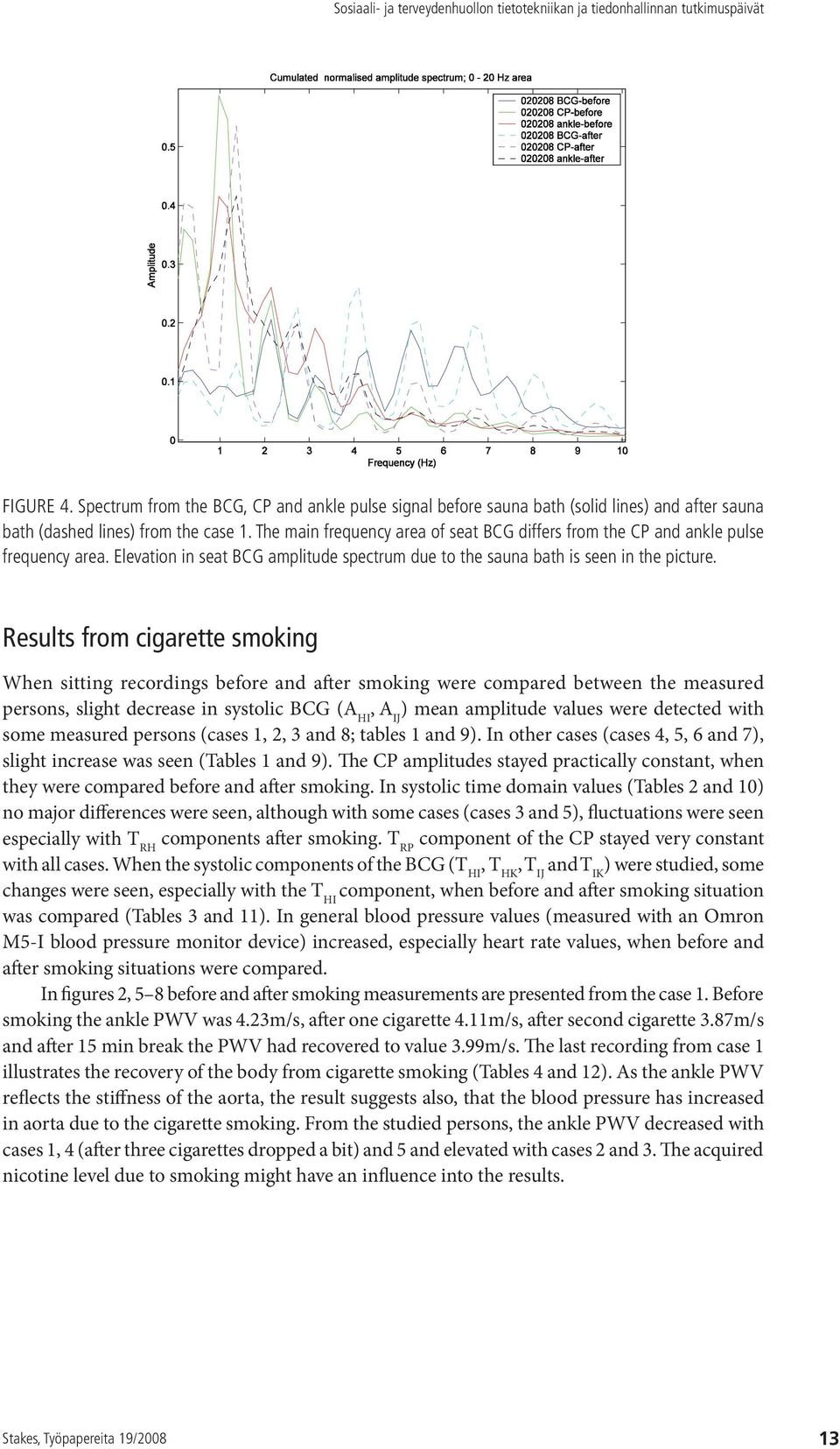 Results from cigarette smoking When sitting recordings before and after smoking were compared between the measured persons, slight decrease in systolic BCG (A HI, A ) mean amplitude values were
