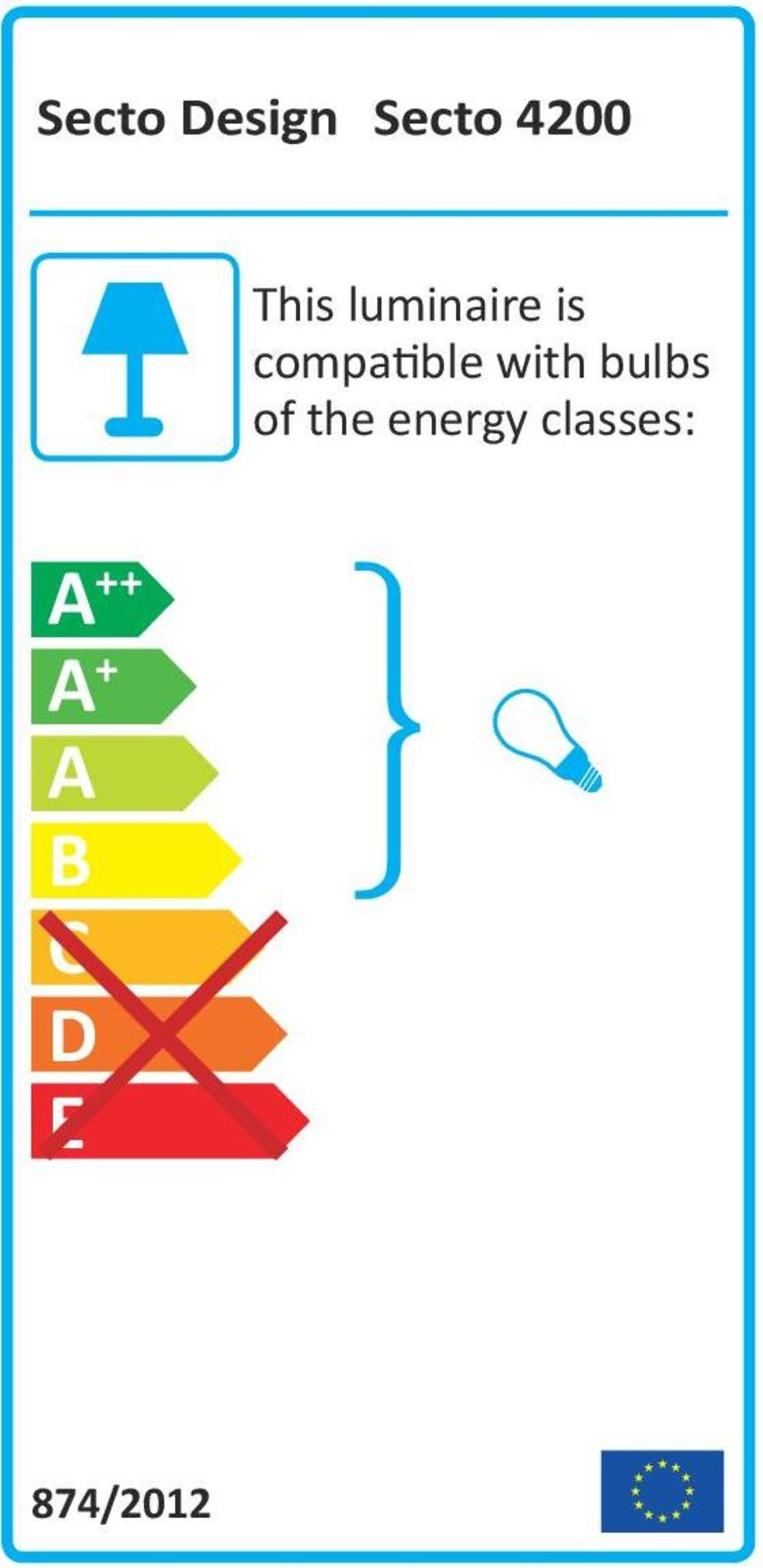 bulbs of the energy classes:
