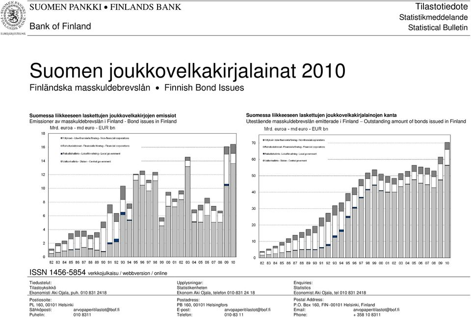 masskuldebrevslån emitterade i Finland Outstanding amount of bonds issued in Finland ISSN 1456-5854 verkkojulkaisu / webbversion / online Tiedustelut: Tilastoyksikkö Ekonomisti Aki Ojala, puh.