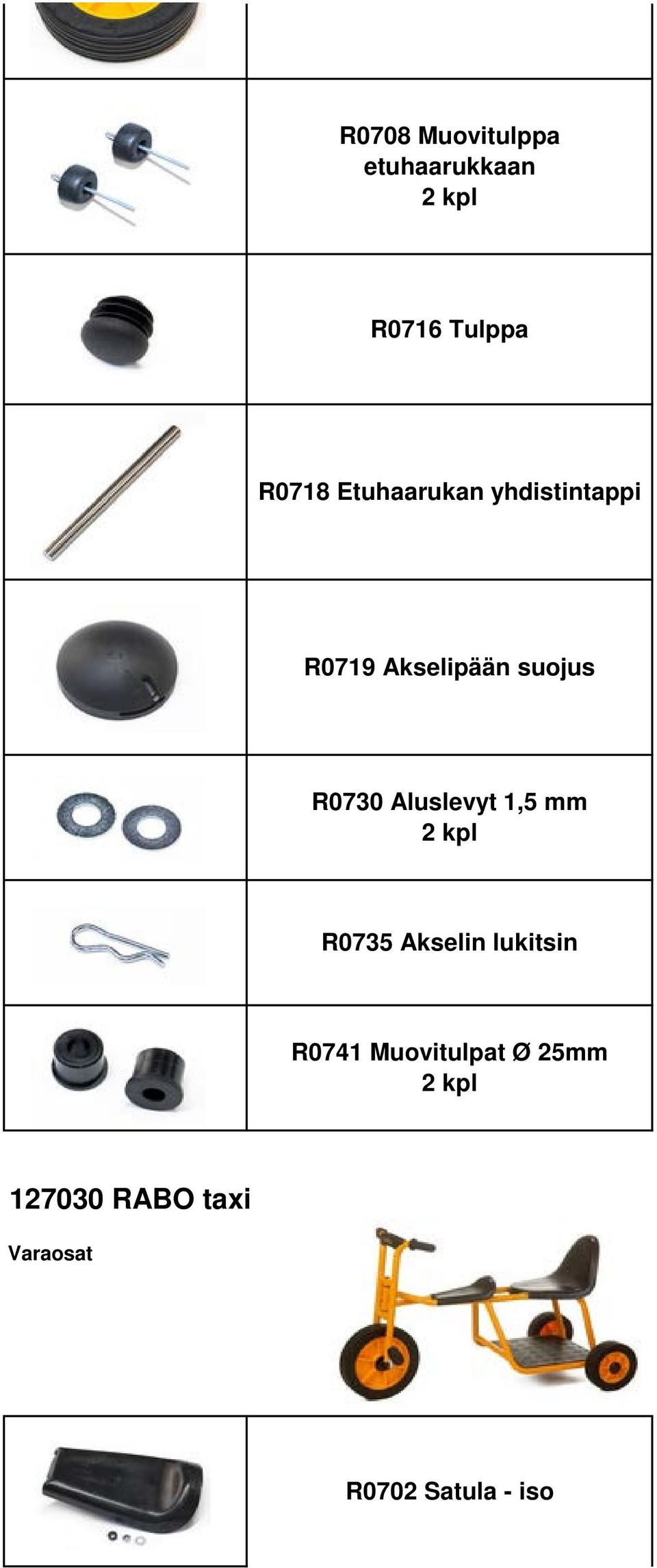 suojus R0730 Aluslevyt 1,5 mm R0741