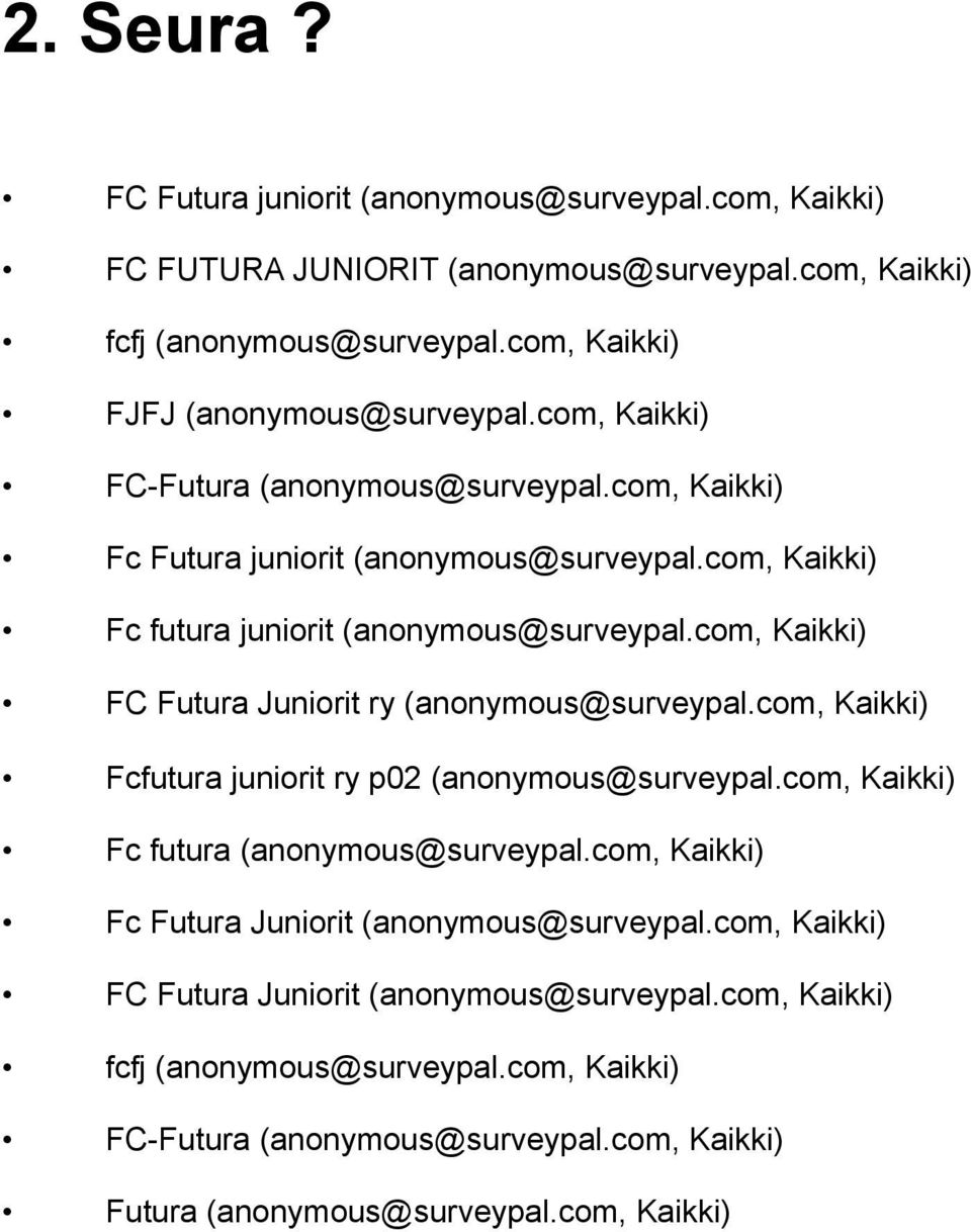 com, Kaikki) FC Futura Juniorit ry (anonymous@surveypal.com, Kaikki) Fcfutura juniorit ry p02 (anonymous@surveypal.com, Kaikki) Fc futura (anonymous@surveypal.
