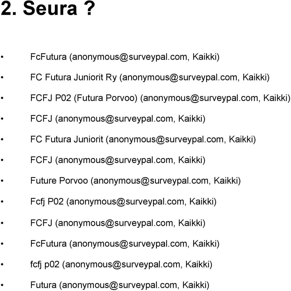 com, Kaikki) FC Futura Juniorit (anonymous@surveypal.com, Kaikki) FCFJ (anonymous@surveypal.
