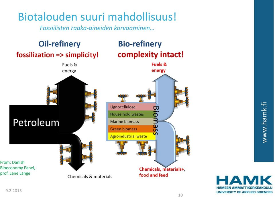 korvaaminen From: Danish Bioeconomy
