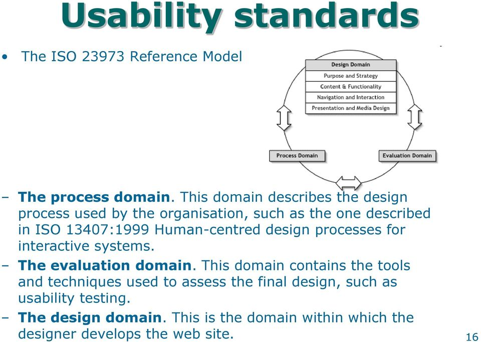 Human-centred design processes for interactive systems. The evaluation domain.