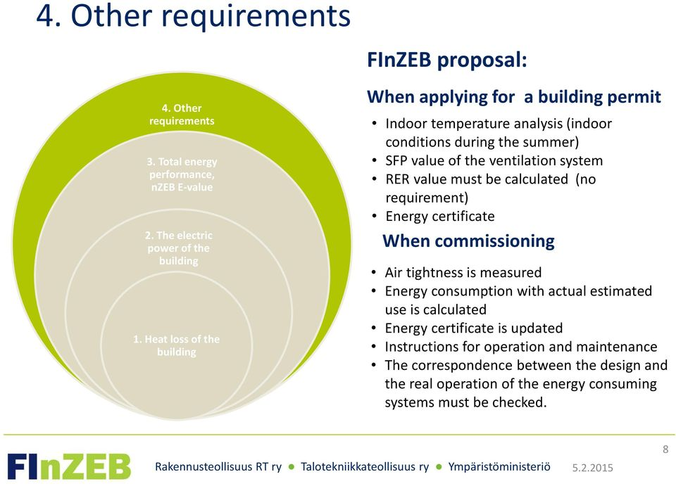 system RER value must be calculated (no requirement) Energy certificate When commissioning Air tightness is measured Energy consumption with actual estimated