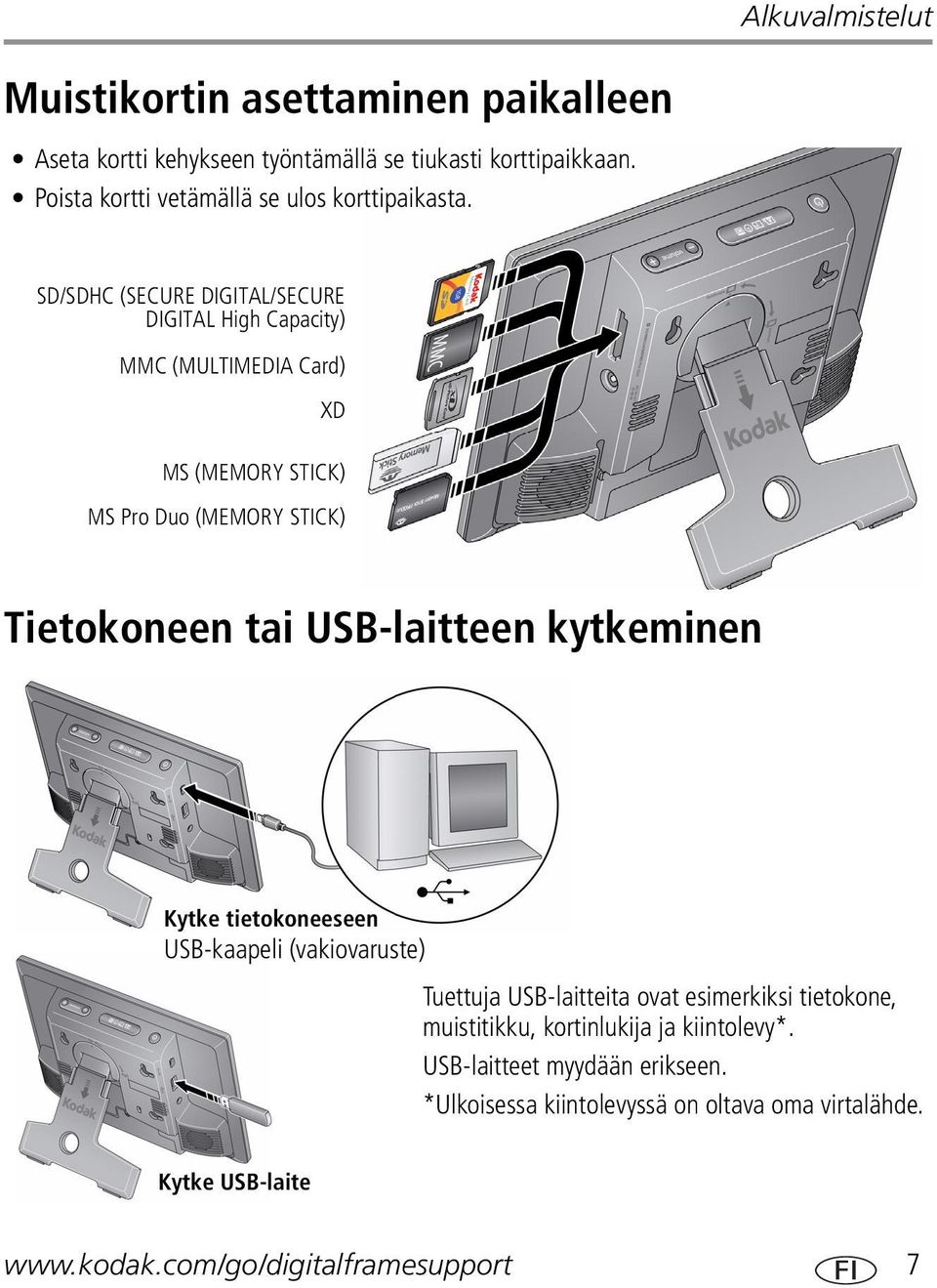 SD/SDHC (SECURE DIGITAL/SECURE DIGITAL High Capacity) MMC (MULTIMEDIA Card) XD MS (MEMORY STICK) MS Pro Duo (MEMORY STICK) Tietokoneen tai USB-laitteen