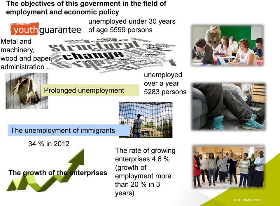 unemployment unemployed over a year 5283 persons The unemployment of immigrants 34 % in 2012 The