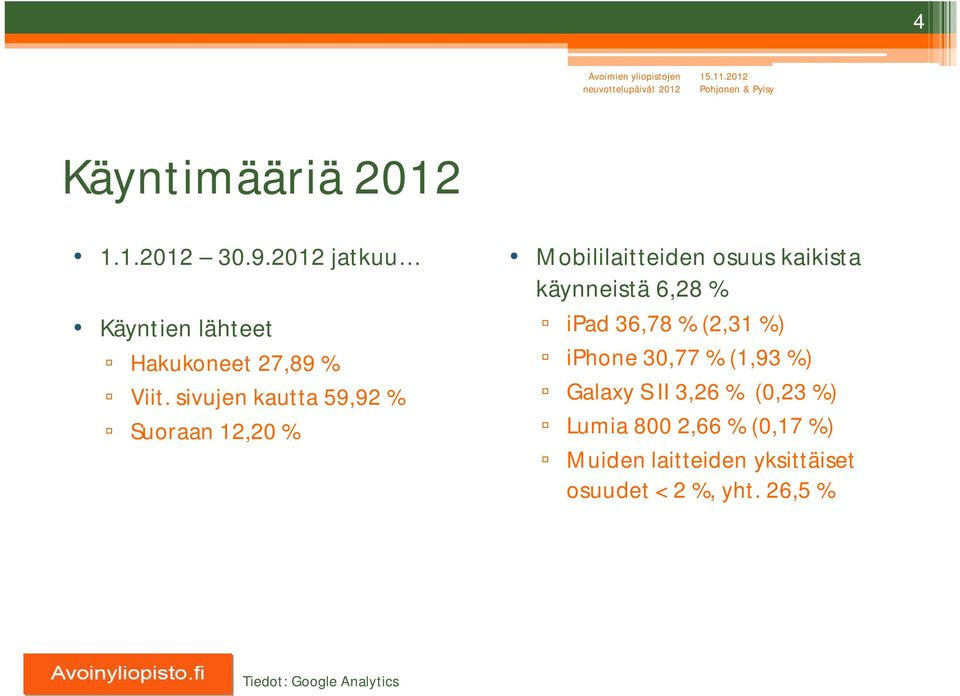 ipad 36,78 % (2,31 %) iphone 30,77 % (1,93 %) Galaxy S II 3,26 % (0,23 %) Lumia 800 2,66