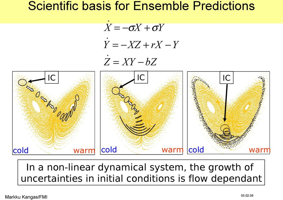 non-linear dynamical system, the growth of uncertainties in