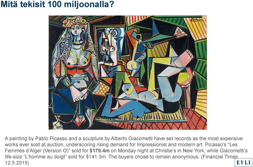 ever sold at auction, underscoring rising demand for Impressionist and modern art.