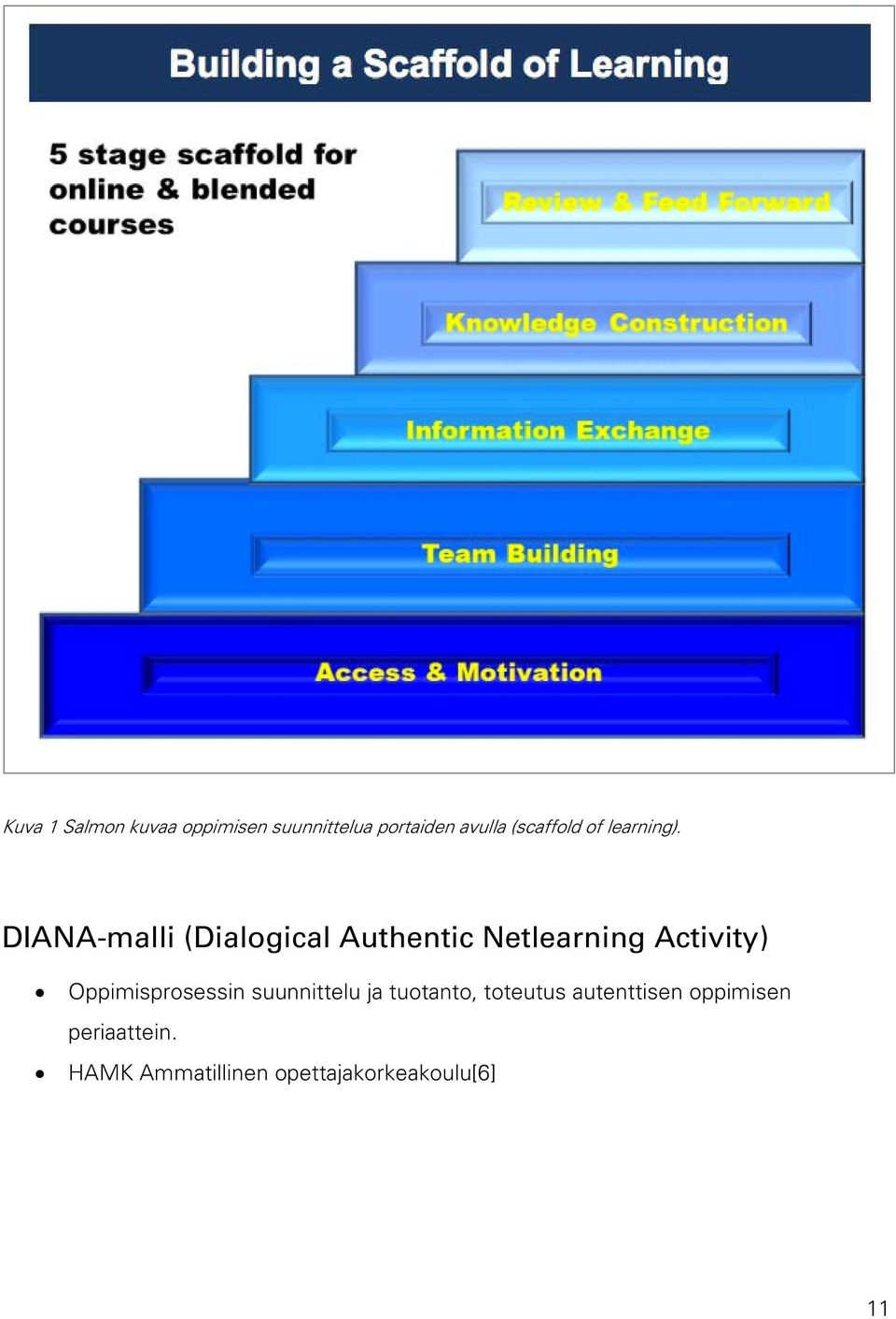 DIANA-malli (Dialogical Authentic Netlearning Activity)