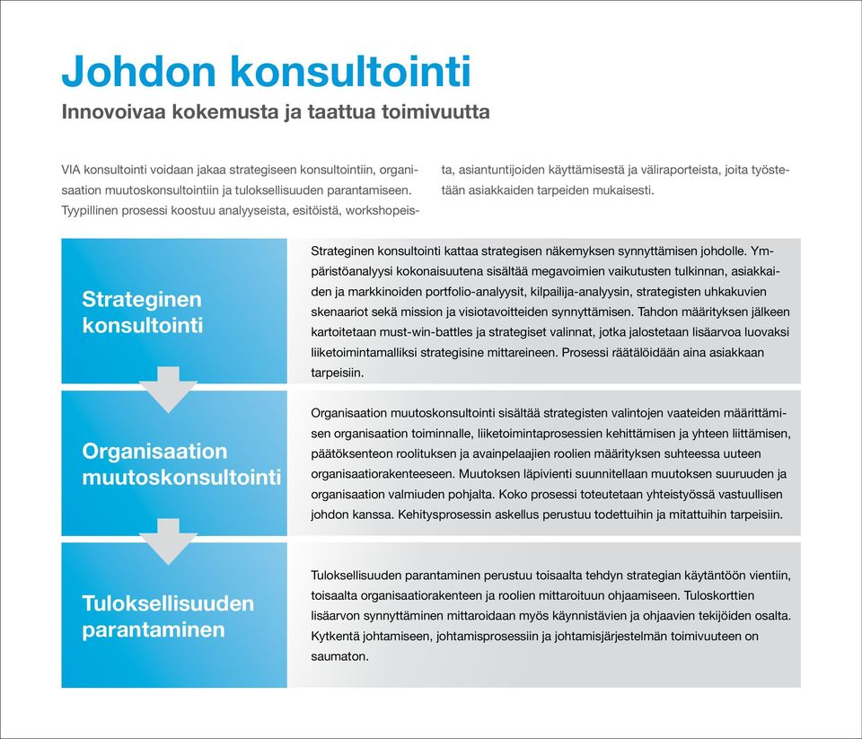 Strateginen konsultointi Organisaation muutoskonsultointi Strateginen konsultointi kattaa strategisen näkemyksen synnyttämisen johdolle.