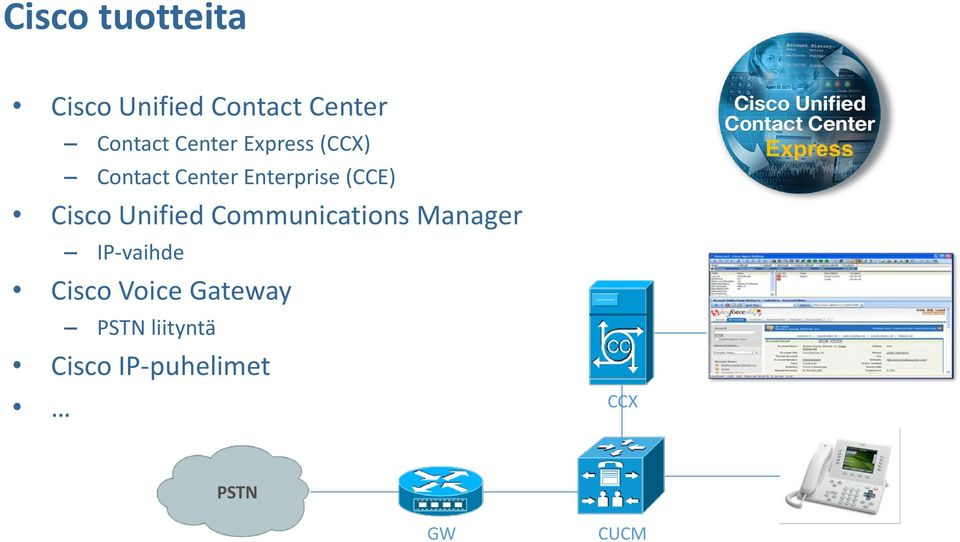 Cisco Unified Communications Manager IP-vaihde Cisco