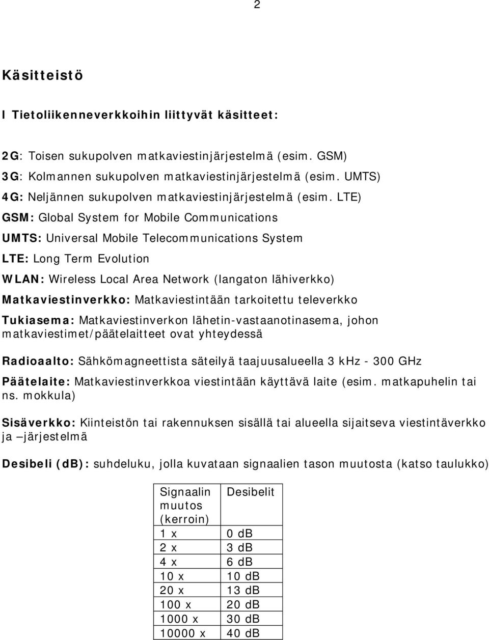 LTE) GSM: Global System for Mobile Communications UMTS: Universal Mobile Telecommunications System LTE: Long Term Evolution WLAN: Wireless Local Area Network (langaton lähiverkko) Matkaviestinverkko: