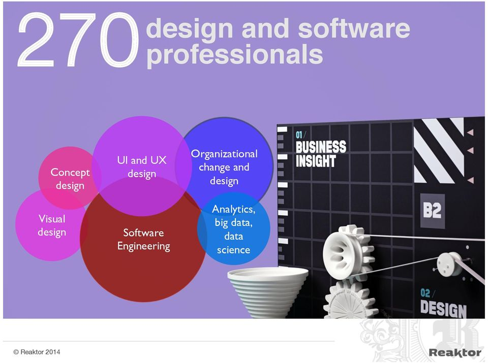 UI and UX design! Software Engineering!