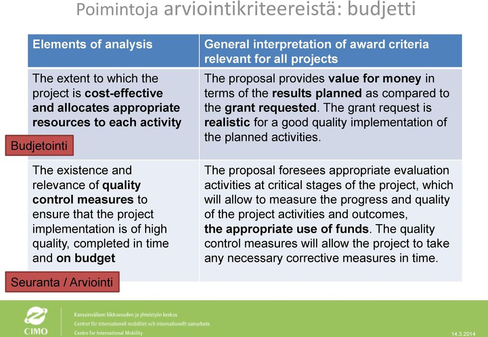 The proposal provides value for money in terms of the results planned as compared to the grant requested. The grant request is realistic for a good quality implementation of the planned activities.