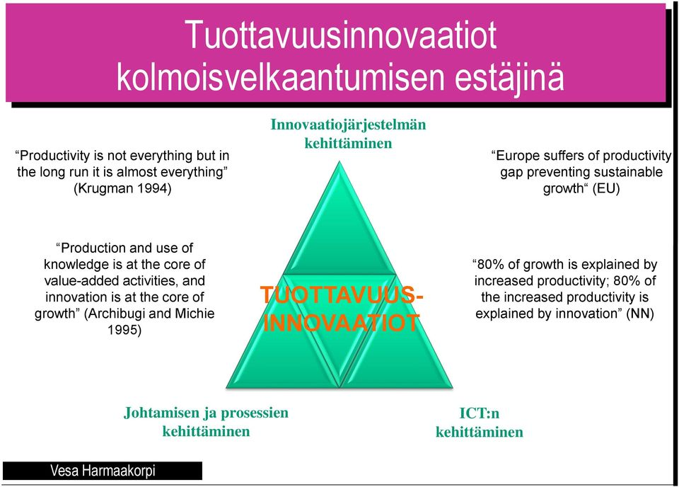 core of value-added activities, and innovation is at the core of growth (Archibugi and Michie 1995) TUOTTAVUUS- INNOVAATIOT 80% of growth is