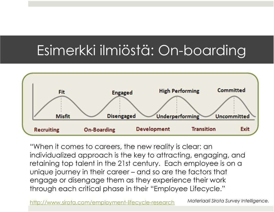 Each employee is on a unique journey in their career and so are the factors that engage or disengage them as they