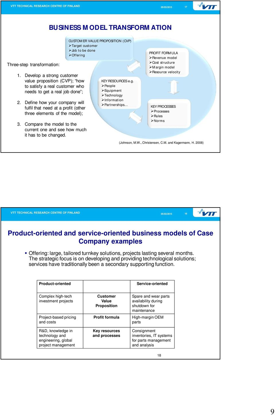CUSTOMER VALUE PROPOSITION (CVP) Targe