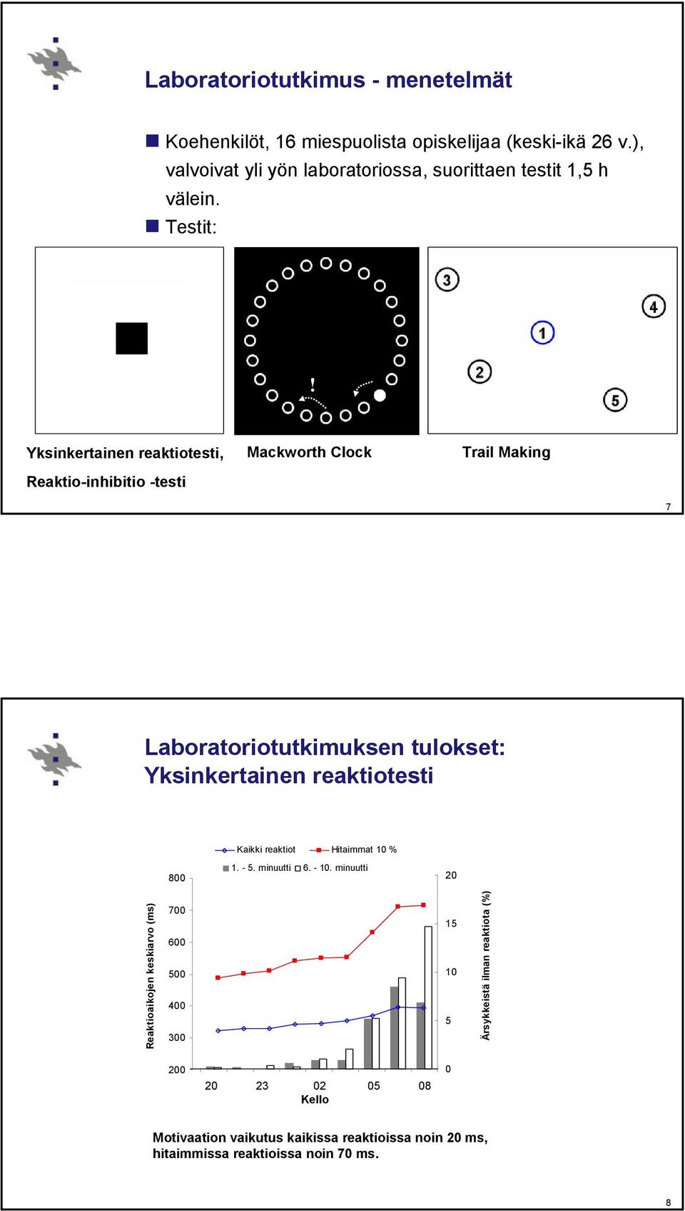 Yksinkertainen reaktiotesti, Reaktio-inhibitio -testi Mackworth Clock Trail Making 7 Laboratoriotutkimuksen tulokset: Yksinkertainen