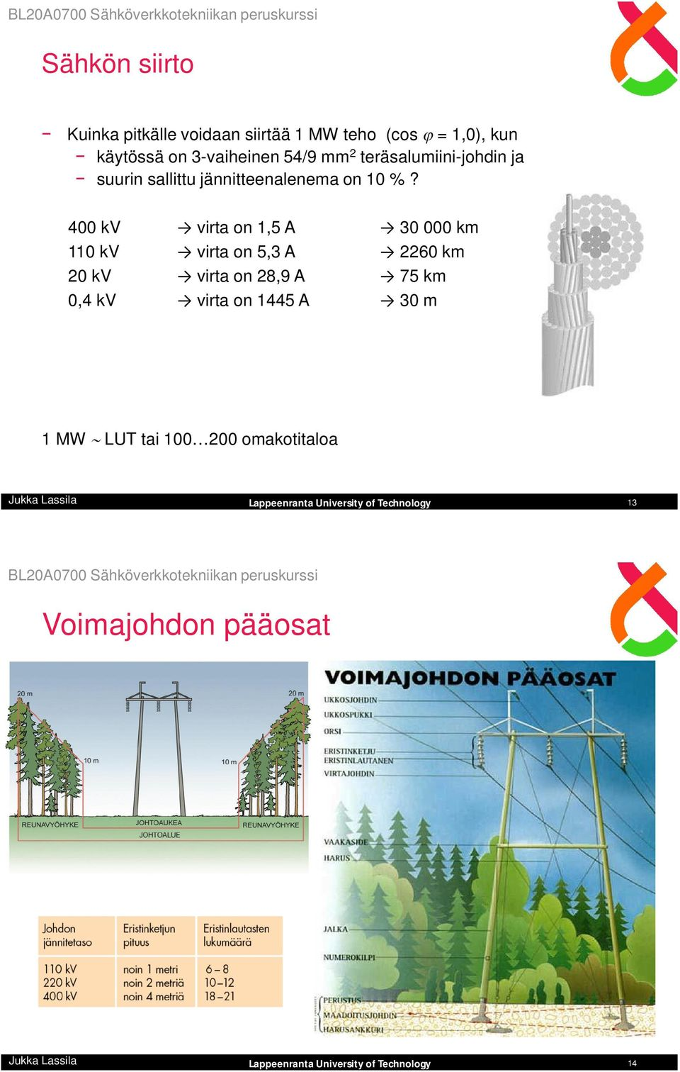 400 kv virta on 1,5 A 30 000 km 110 kv virta on 5,3 A 2260 km 20 kv virta on 28,9 A 75