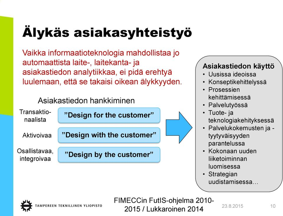 Transaktionaalista Aktivoivaa Osallistavaa, integroivaa Asiakastiedon hankkiminen Design for the customer Design with the customer Design by the customer