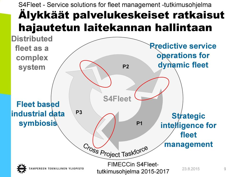 Predictive service operations for dynamic fleet Fleet based industrial data symbiosis P3