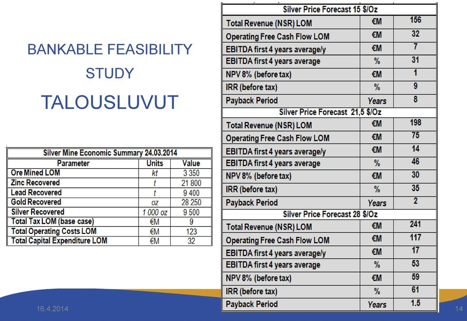 feasibility study update March