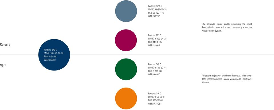 palette symbolises the Brand Personality in colour and is used consistently across the Visual Identity System.