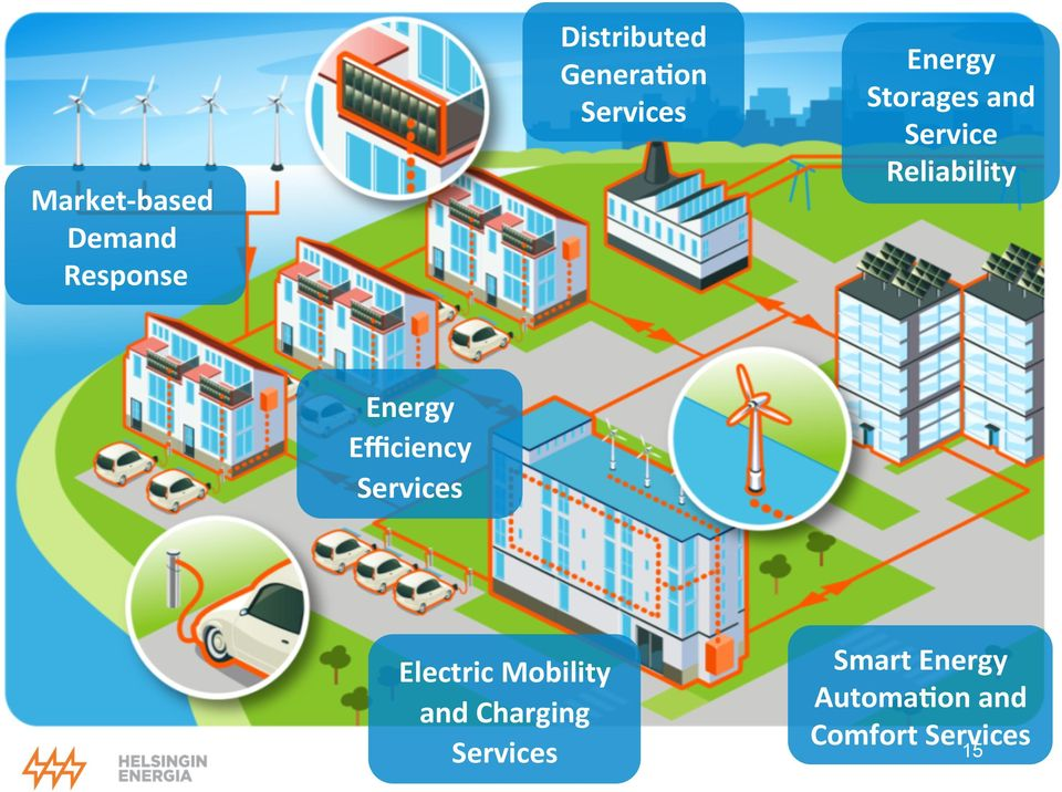 Electric Mobility and Charging Services Smart Energy Automa>on and