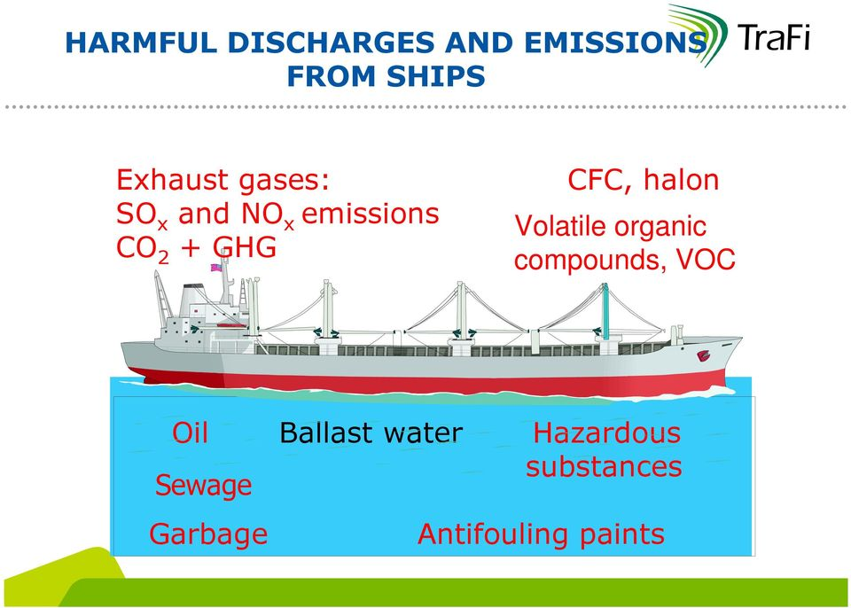 Volatile organic compounds, VOC Oil Sewage Ballast