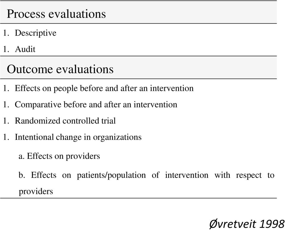 Comparative before and after an intervention 1. Randomized controlled trial 1.