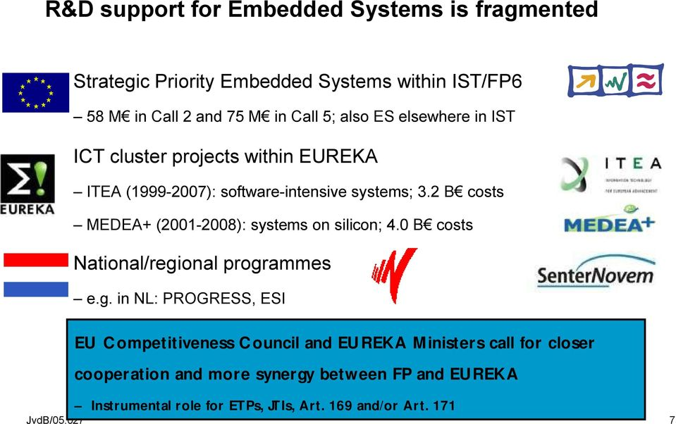 2 B costs MEDEA+ (2001-2008): systems on silicon; 4.0 B costs National/regi