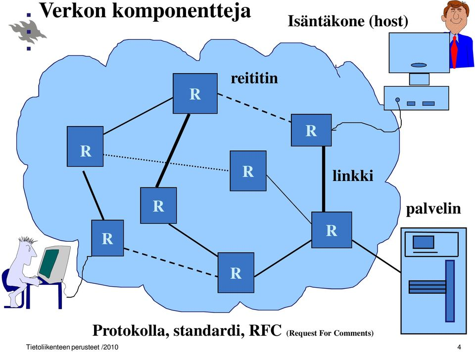 Protokolla, standardi, RFC (Request For