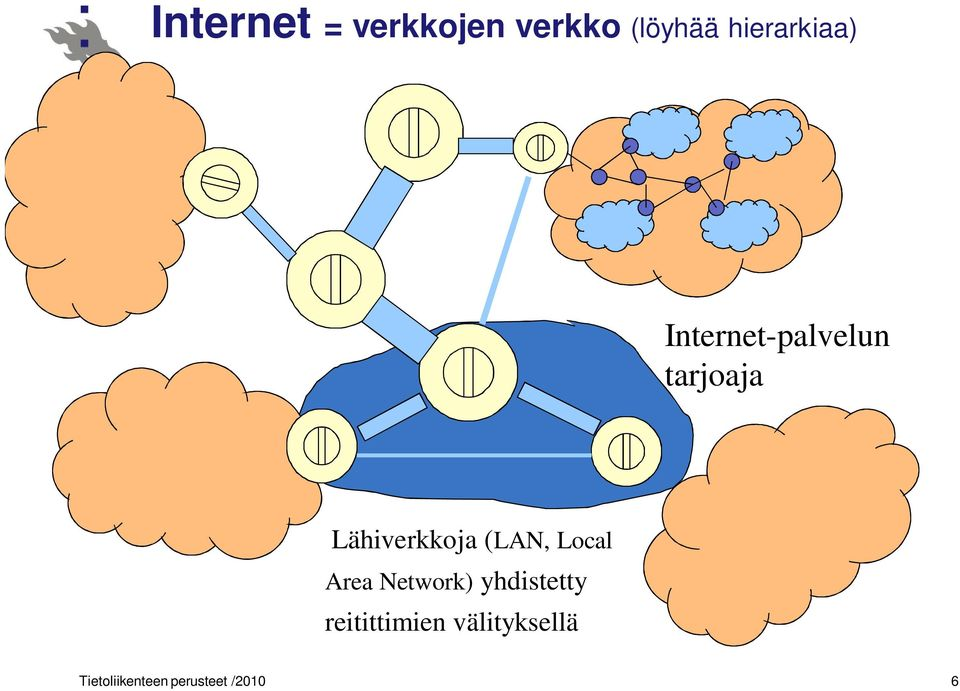 Lähiverkkoja (LAN, Local Area Network)