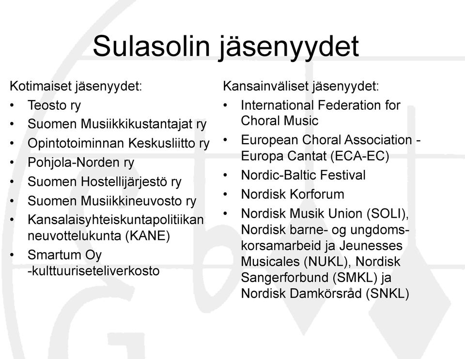 Kansainväliset jäsenyydet: International Federation for Choral Music European Choral Association - Europa Cantat (ECA-EC) Nordic-Baltic Festival