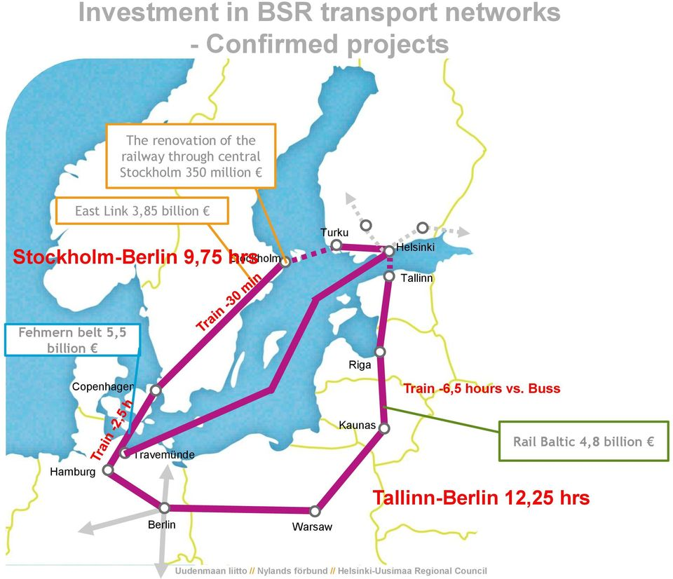 Stockholm Turku Helsinki Tallinn Fehmern belt 5,5 billion Copenhagen Riga Train -6,5 hours