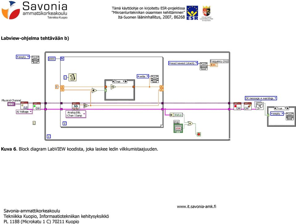 Block diagram LabVIEW