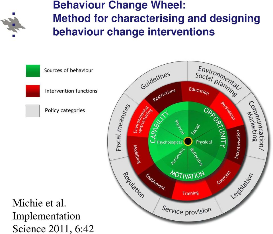 change interventions Michie et al