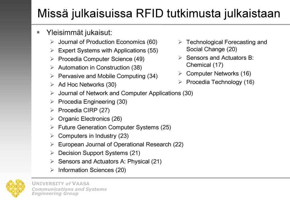 (27) Organic Electronics (26) Future Generation Computer Systems (25) Computers in Industry (23) European Journal of Operational Research (22) Decision Support Systems (21) Sensors