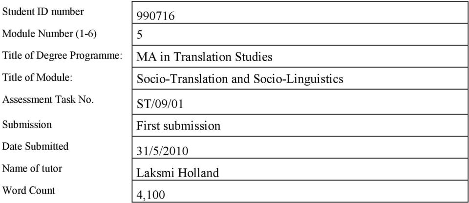 Submission Date Submitted Name of tutor Word Count MA in Translation