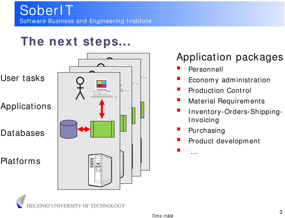 Application packages Personnell Economy administration